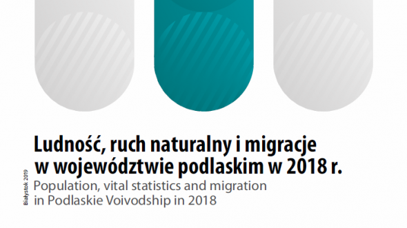 Population, vital statistics and migration in Podlaskie Voivodship in 2018