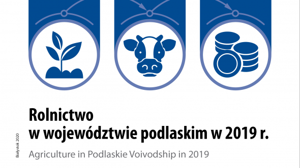 Agriculture in Podlaskie Voivodship in 2019